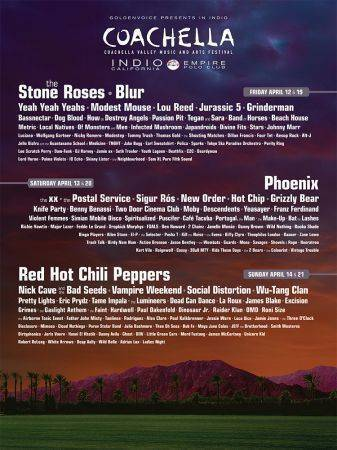 Coachella Week 2 TWO 3-day TICKETSWRISTBAND AND CAR CAMPING PASS - $979 (Anaheim)